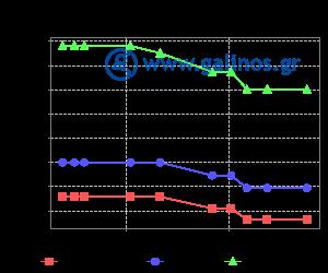 Antabuse Compresse Effervescenti